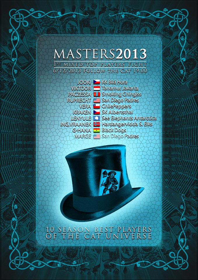 MASTERS2013 Players